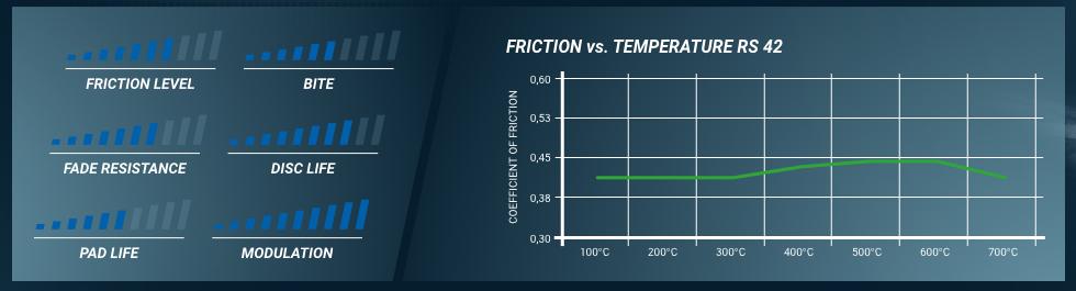 coef de friction